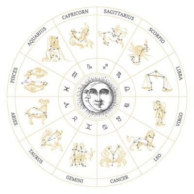 Naklejka Drawn Zodiac symbols. Vector circle of horoscope.