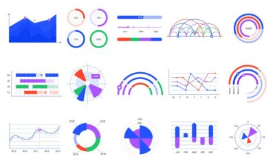 Graph charts. Colorful diagrams, statistics dashboard chart and infographic elements vector set. Stock market graph, financial audit infochart isolated on white background. Sales rate analysing
