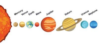 Naklejka ilustracja układu słonecznego planet wokół słońca przedstawiający