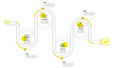 Naklejka Infographic timeline with icons and 4 steps. Buying process with numbers. Infographics business concept. Online buying plan, presentation timeline, arrow path. Business journey process. Vector
