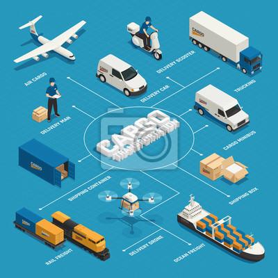 Naklejka Izometryczny schemat blokowy transportu ładunków