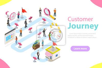 Naklejka Klient podróży płaski wektor izometryczny. Osoby dokonujące zakupu przemieszczają się według określonej trasy - promocji, wyszukiwania, strony internetowej, recenzji, zakupu.