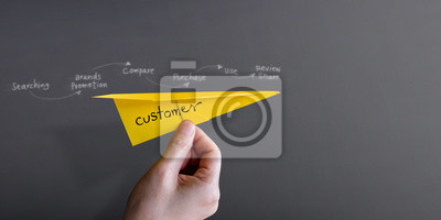 Naklejka Koncepcja podróży i doświadczenia klienta. Podnieś papierową płaszczyznę do ściany, grafikę i tekst o podróży klienta jako tło. Widok z boku