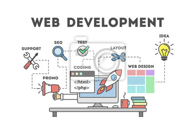 Naklejka Koncepcja rozwoju sieci. Stół z komputera i wielu ikon. Pomysł kodowania i programowania.