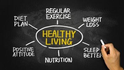 Naklejka Koncepcja zdrowego stylu życia