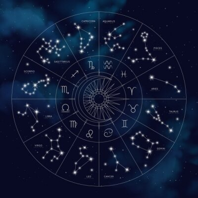 Naklejka Map of zodiac constelattions. Vector astrology signs and stars. Horoscope print. Mystic and esoteric set. Zodiacal calendar dates