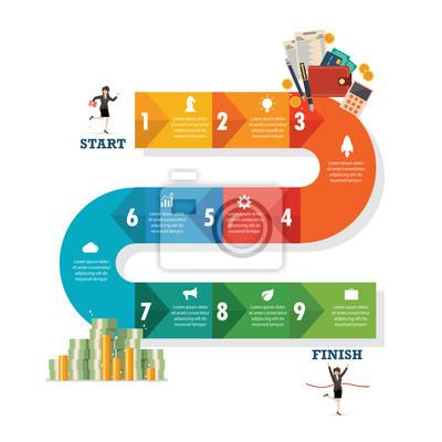 Naklejka Nine step path infographic