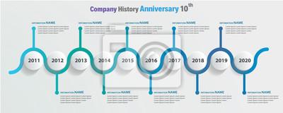 Naklejka Oś czasu firma historia rocznica 10 lat fala kolor niebieski okrąg