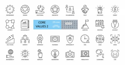 Naklejka Set of icons core values. 29 vector images with editable stroke. Includes such qualities as performance, passion, diversity, exceptional, innovative, accountability, will to win, empathy, open-minded
