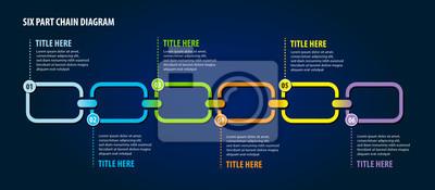 Naklejka Six Part Chain Diagram