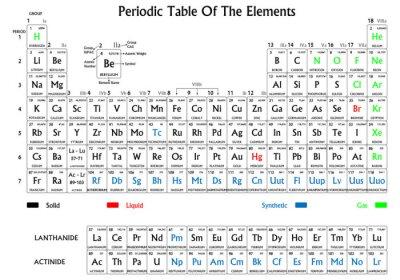 Tabla periodica de elementos quimicos en blanco gallery periodic tabla periodica de los elementos quimicos completa en ingles choice tabla periodica elementos quimicos blanco y urtaz Image collections