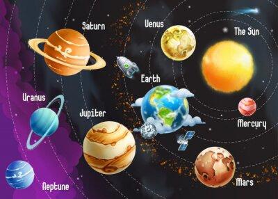 Naklejka Układ Słoneczny planet, ilustracji wektorowych poziomej
