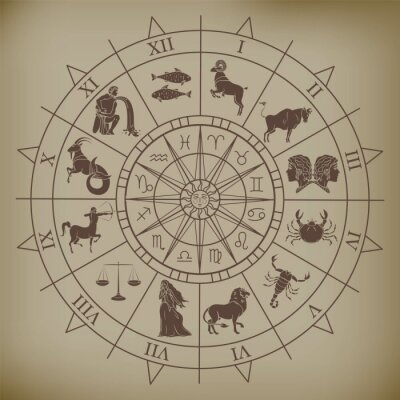 Naklejka Wheel chart with zodiac signs on ancient paper, astrology and numerology