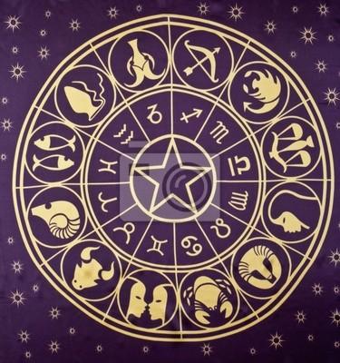 Naklejka Wheel symboli zodiaku