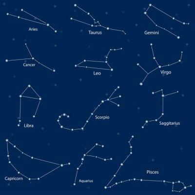 Naklejka Сonstellation ze znaków zodiaku, ilustracji wektorowych