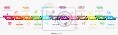 Naklejka Year planner, 12 months, 1 year, Timeline infographics design vector and Presentation business can be used for Business concept with 12 options, steps or processes.