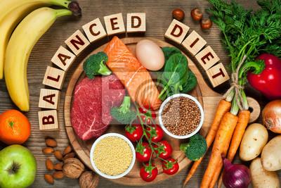 Naklejka Zbilansowana dieta