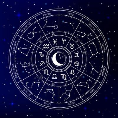 Naklejka Zodiac astrology circle. Astrological constellation wheel, zodiac horoscope signs, mystical natal chart, wheel sky zodiac map vector illustration. Magic symbols, cosmic starry night sky