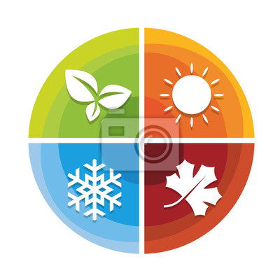 Obraz 4 season icon in circle diagram chart  with leaf spring  , sun summer , snow winter and Maple leaf autumn vector design