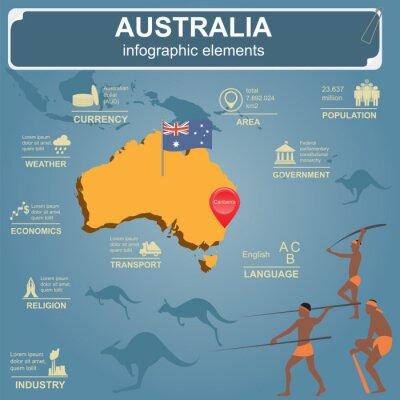 Obraz Australia infografiki, dane statystyczne, zabytki