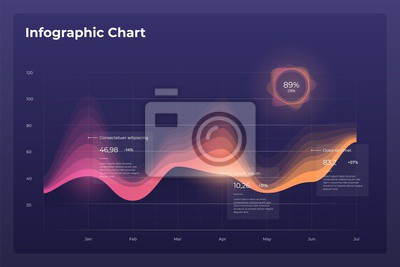 Dashboard infographic template with chart visualization. Big data, workflow, web design, UI elements.