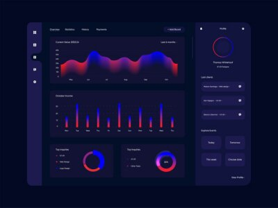Dashboard UI kit in flat style. Modern template with data graphs, charts and diagrams.