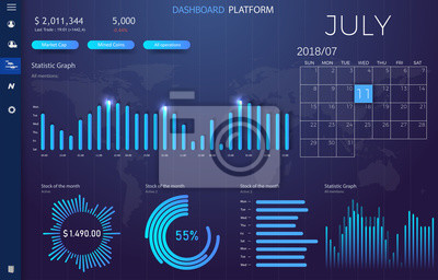 Deska rozdzielcza infographic szablon z wykresów rocznych statystyki współczesnego projektu. Elementy interfejsu użytkownika