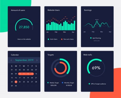 Financial and marketing Data charts. Network management data screen with charts and radial diagrams. Interface screen with colored infographic illustration. UI elements