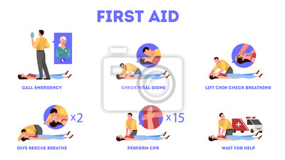 Obraz First aid steps in emergency situation. Heart massage or CPR