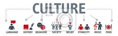 Obraz Ilustracja wektorowa koncepcja kultury Banner