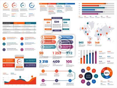 Ilustracja wektorowa plansza. Mapa świata i grafika informacyjna. Wykresy danych biznesowych. Wektorowe wykresy finansowe i marketingowe.