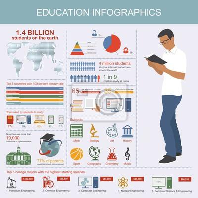 Infografika edukacja. Symbole i elementy projektu. Przeczytaj uczeń