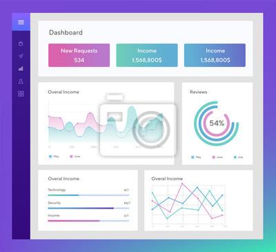 Infografika szablon z płaskich wykresów dziennych statystyk, dashboard, wykresy kołowe, projektowanie stron internetowych, elementy interfejsu użytkownika. Ekran danych zarządzania siecią z wykresami