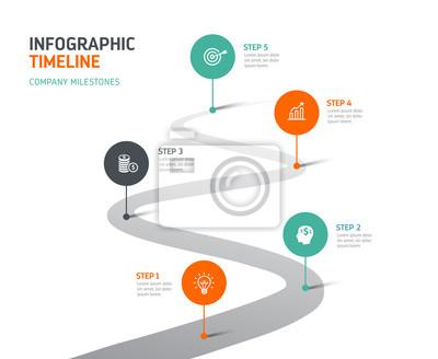 Obraz Infografiki osi czasu - Kamienie milowe firmy