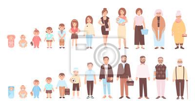 Obraz Koncepcja cykli życia człowieka i kobiety. Wizualizacja etapów wzrostu, rozwoju i starzenia się organizmu człowieka - dziecko, dziecko, nastolatek, dorosły, starzec. Znaki płaskie kreskówki. Ilustracj