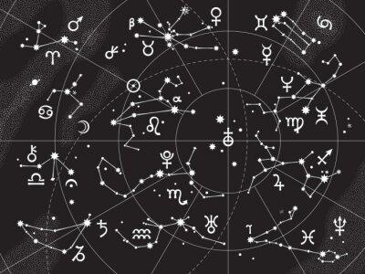 Obraz Konstelacje XII Zodiaku i jego planety władców