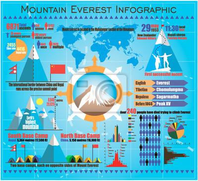 Obraz Mountain Everest Podróż z zewnątrz infografika ikon i elementów. Ilustracji wektorowych w stylu projektowania płaskiego.