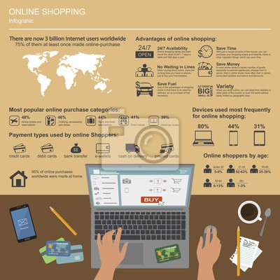 Online shopping vector infographic. Symbols, icons and design