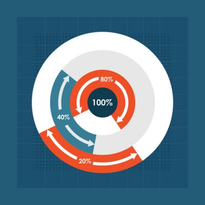 Pie chart that can be used for report, business analytics, data visualization and presentation.