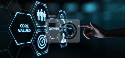 Obraz Podstawowe wartości Odpowiedzialność Cele etyczne Koncepcja firmy