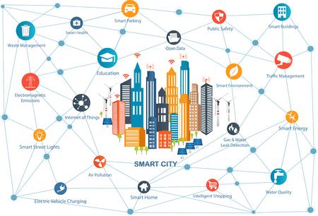 Obraz Smart City i bezprzewodowa sieć komunikacyjna. Nowoczesny projekt miasta z przyszłą technologią do życia. Koncepcja projektu inteligentnego miasta z ikonami