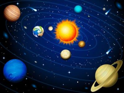 Obraz Solar System