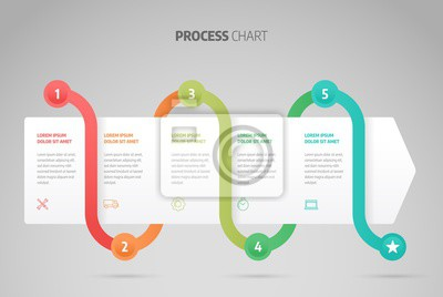 Timeline infographic design or process chart. Business data. Abstract element of chart, graph, diagram with 5 steps, options, processes.