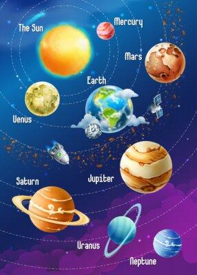 Obraz Układ Słoneczny planet, ilustracji wektorowych pionowe