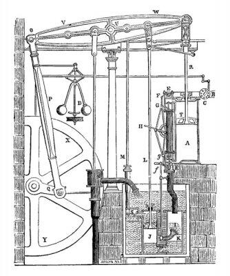Obraz Watt Steam Engine, vintage illustration.