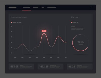 Web app Dashboard UI and UX Kit. Elements of infographics on a black background. Use in presentation templates, flyer, leaflet and corporate report.