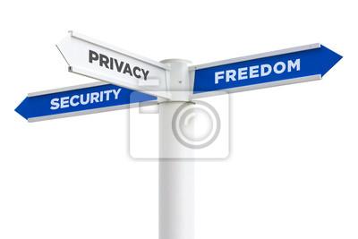 Wolność Bezpieczeństwo danych Crossroads Zaloguj