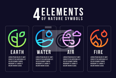Plakat 4 elements of nature symbols line abstract circle style with earth , fire , air and water vector design