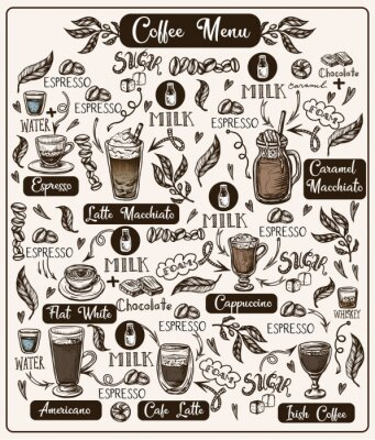 Plakat Coffee menu with different drinks. Vector.