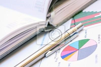 Financial wykres